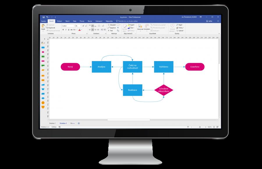 S nástupem a adaptací pomůže automatizované workflow